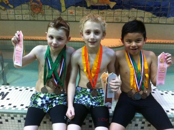 Best Swimmers Lincoln City