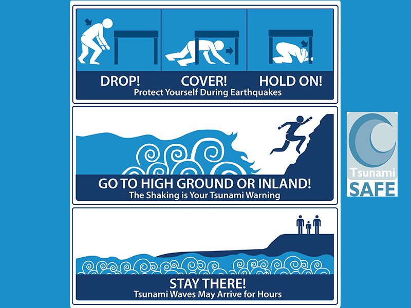 Tsunami Safety