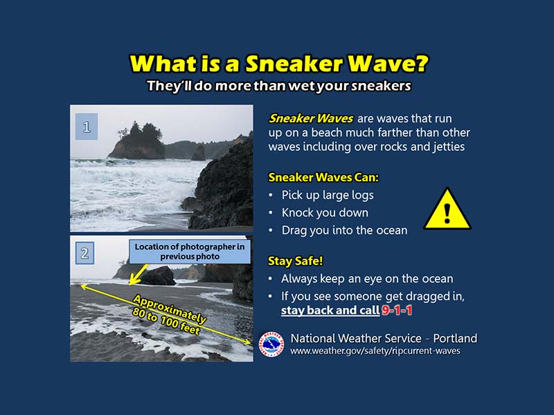 Sneaker Wave Lincoln City