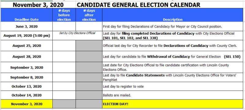 Lincoln City election calendar
