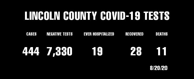 COVID-19 Lincoln County