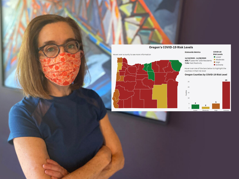Kate Brown risk level